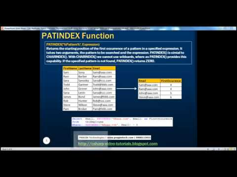 Part 24  Replicate, Space, Patindex, Replace and Stuff string functions in sql server 2008