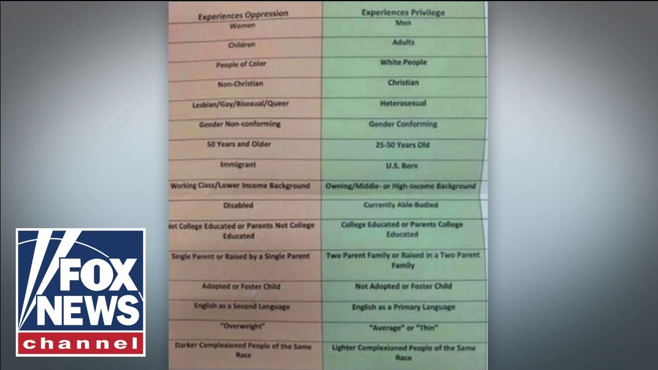 Parent uncovers internal documents exposing school's 'woke' agenda
