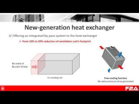 New generation of heat exchanger