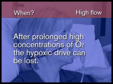 High Flow Oxygen Therapy.