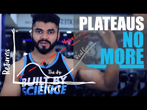 6 Ways to Break Plateaus in The Gym   Avoid These Rookie Mistakes
