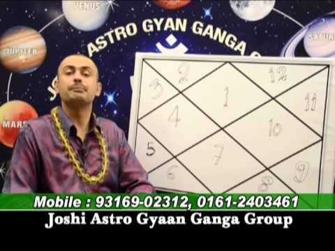 LEARN ASTROLORY FROM R JOSHI.LEC-1.