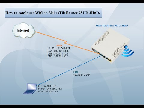 MikroTik Router 951Ui 2HnD | configure wifi [part2]