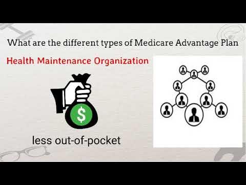 Medicare Part C (Medicare Advantage)
