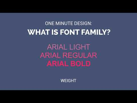 One Minute Design: What Is Font Family?