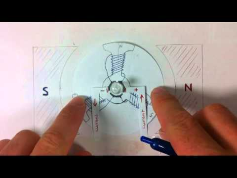 How a 3 coil DC motor and commutator work