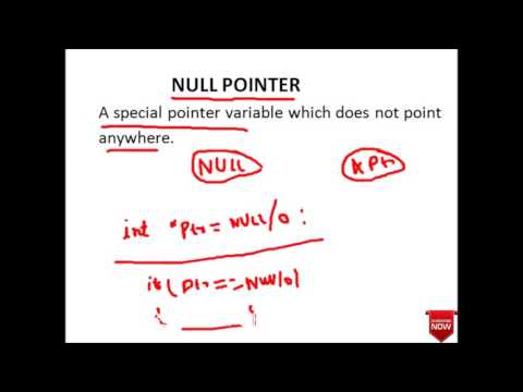 Introduction  AND Declaration  of NULL pointer-83