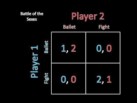 Game Theory 101: Battle of the Sexes