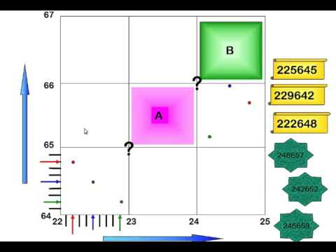 GCSE Geography Skill 6 figure grid references