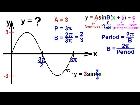 PreCalculus - Trigonometry (46 of 54) Find the Amplitude, Period, Phase Angle, and Write Equation