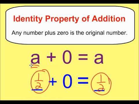 Identity Property of Addition & Multiplication