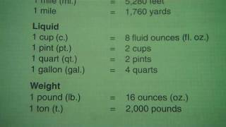 Measurements Lengthfootliquidcuppintquartgallonweightpoundton