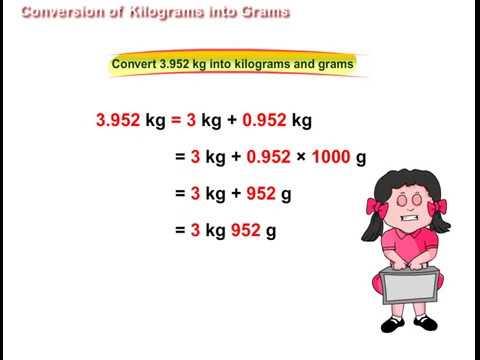 Conversion of Kilograms into Grams