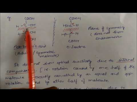 How to find number of Optical Isomers:-LN- 16 Optical Isomerism CLASS XI CHEMISTRY