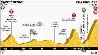 Tour de France 2014 13a tappa Saint Etienne-Chamrousse (197 km)
