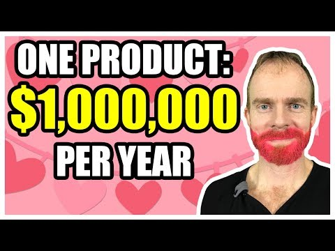 How to find Amazon products that make $1,000,000 - Amazon FBA Product Research