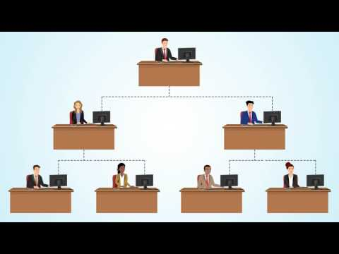 SharePoint Essentials Toolkit - Quick Intro