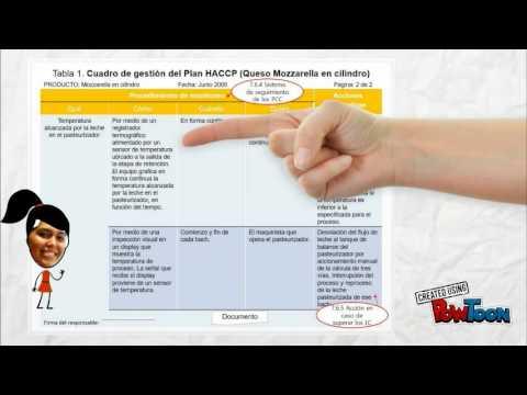 Plan HACCP (Queso Mozzarella)