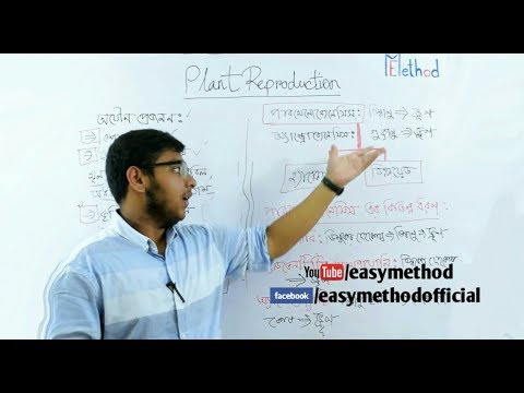 Asexual Re-production and Perthenogenesis (Bengali)|Chap-10|Bio-1|Class 11-12