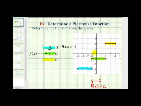 Ex 1:  Determine the Function From the Graph of a Piecewise Defined Function
