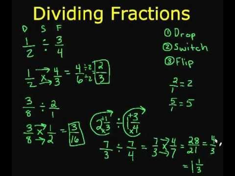 Dividing Fractions Made Easy!