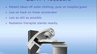 External Beam Radiation Therapy for Prostate Cancer