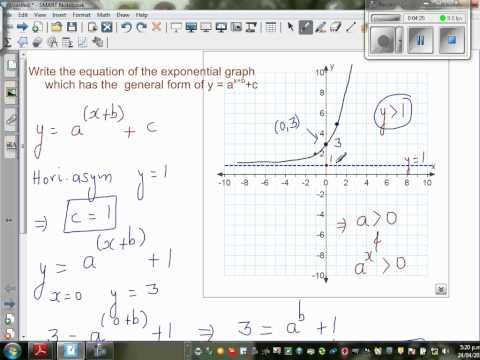 Writing equation of exponential graph using equation y = a^(x+b)+c