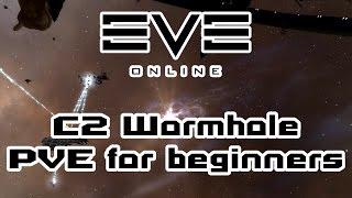 EVE Online - c1 Myrmidon test - PakVim net HD Vdieos Portal