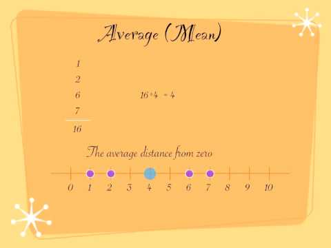 How to calculate Mean and Standard Deviation