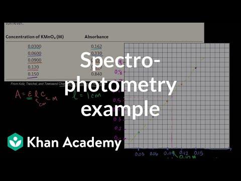 Spectrophotometry example | Kinetics | Chemistry | Khan Academy