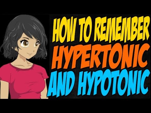 How to Remember Hypertonic and Hypotonic