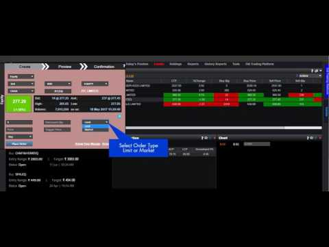 How to Place a Equity Sell Order - Easy steps & ways | Review existing orders - Axis Direct