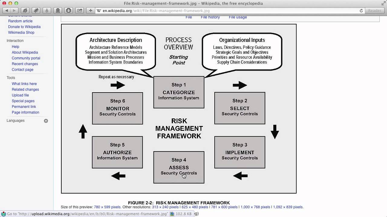 Risk Management Framework NIST