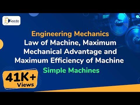 What is Definition Law of Machine, Maximum Mechanical Advantage & Maximum Efficiency in Mechanics