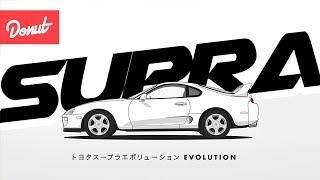 Evolution of the Toyota Supra| Donut Media