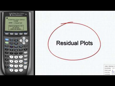 Creating Residual Plots With A TI Calculator