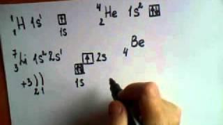 Download Строение атома. Химия 11 класс. Часть 1 Video