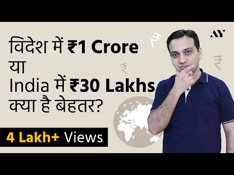 Purchasing Power Parity (PPP) - Explained in Hindi