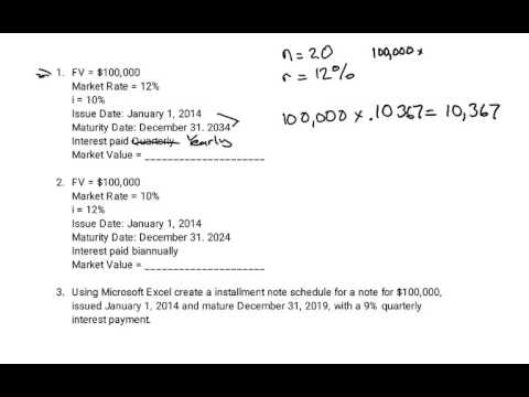 How to Calculate the Market Value of a Bond