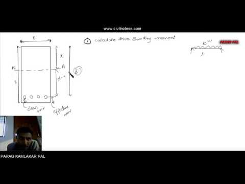 Load carrying capacity of beam calculation basic lecture