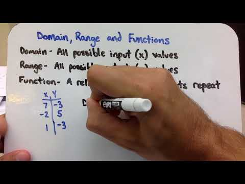 Domain Range and Functions (2-1-2)