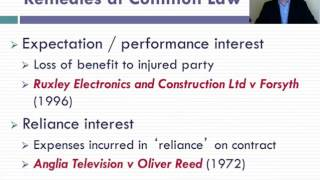 Download Remedies in contract law (1 of 2) Video