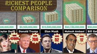 Richest Person Comparison