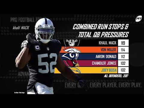 Top 50 NFL Players: Khalil Mack -- Oakland Raiders