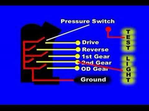 Transmission Range or Neutral Switch