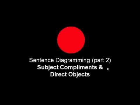 Sentence Diagramming (part 2) - Subject Compliments and Direct Objects