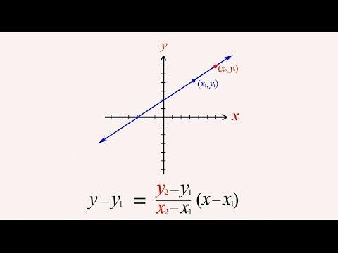 Algebra 23 - Two-Point Form