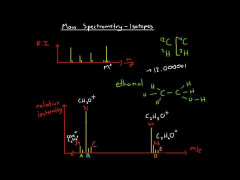 Mass Spectrometry - Isotopes