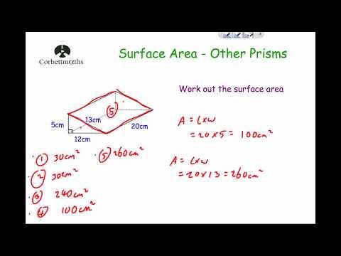 Surface Area of Prisms - Corbettmaths