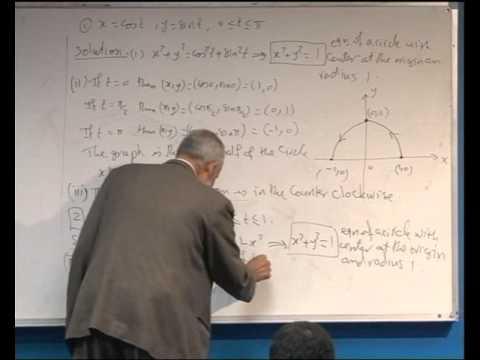 Parametrization of a plane curve